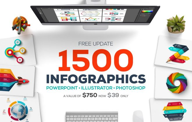 1500+ infographics bundle - huge deal! - 1500 infographics templates presentation 660x420 - 1500+ infographics bundle – Huge deal!